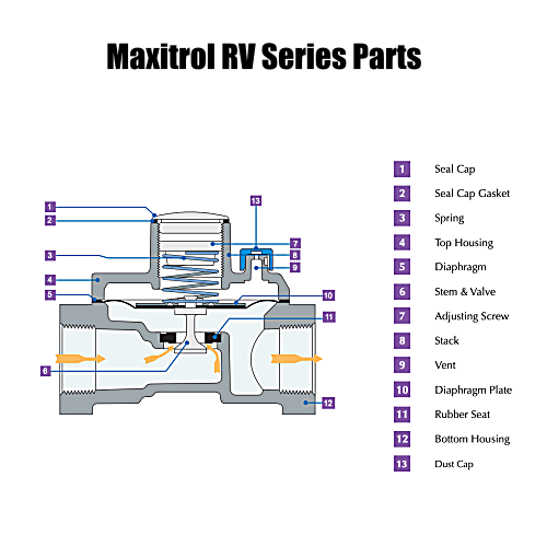 Maxitrol RV Series Rubber Seat Poppet Design Gas Regulator Parts